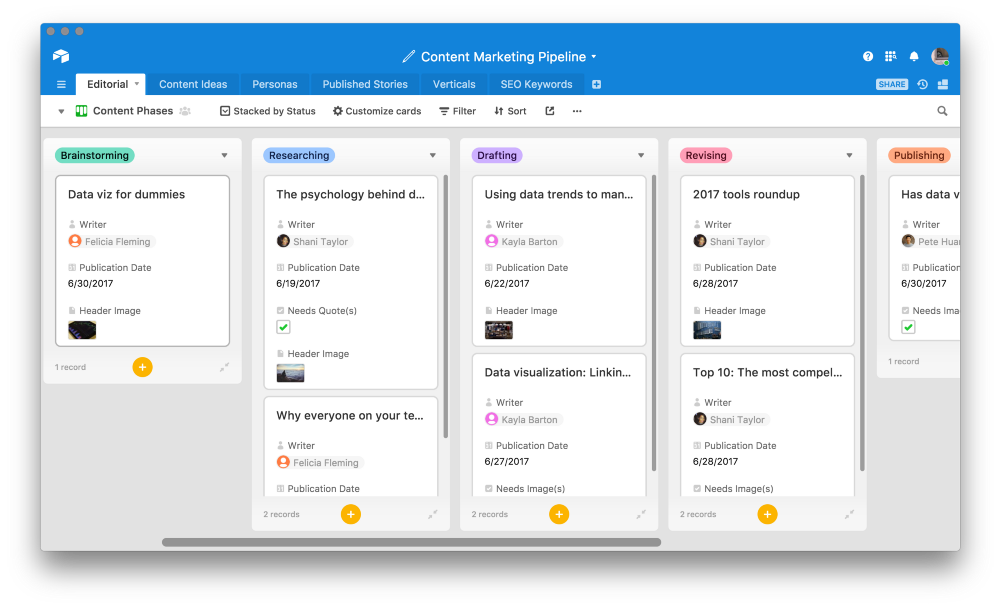 An example of a content marketing pipeline in Airtable